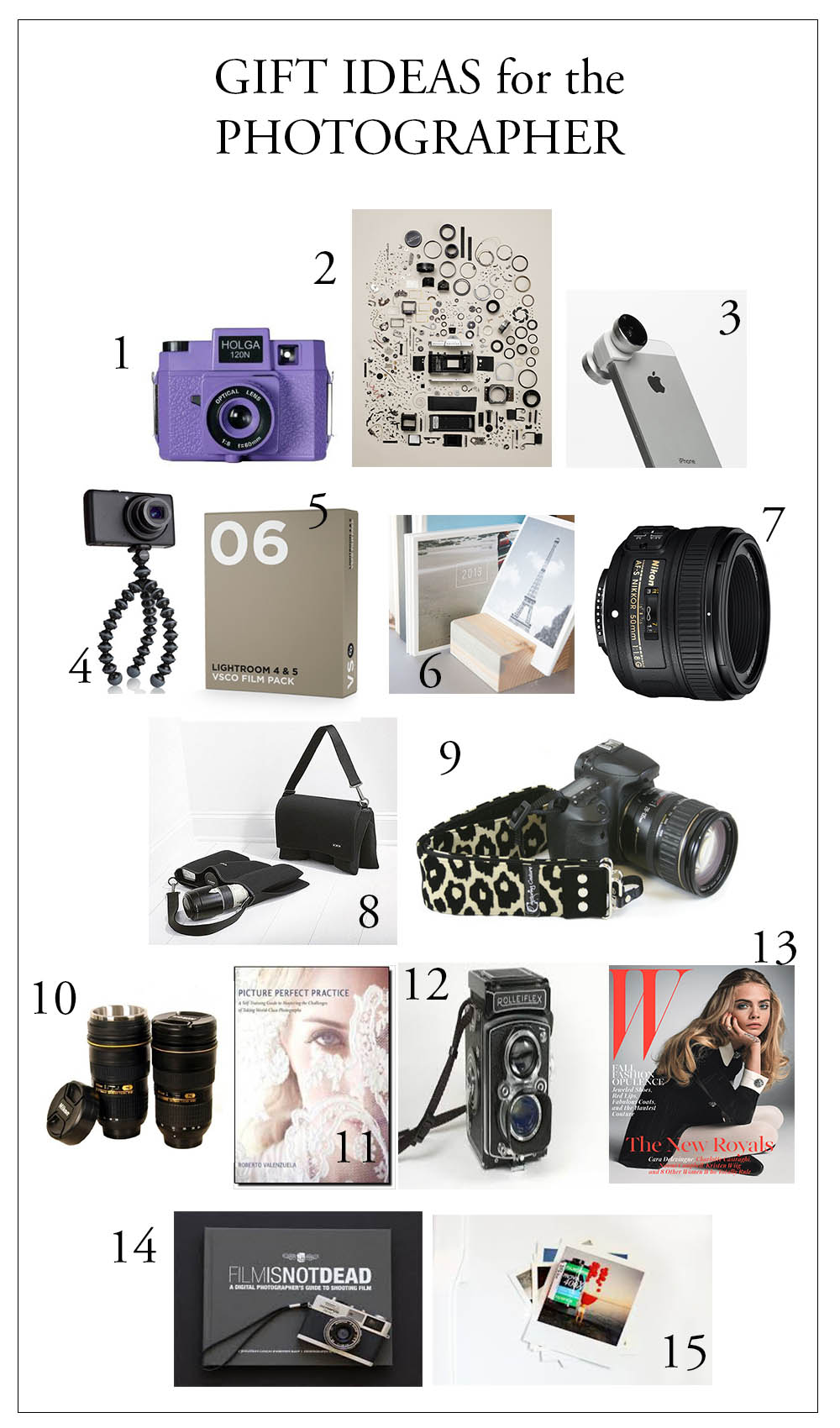 Gift ideas for photographers